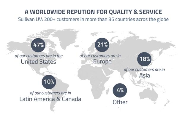 Map of Sullivan UV clients across the globe